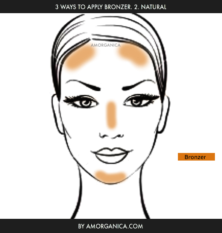 how-to-contour-apply-bronzer-natural-2-amorganica.jpg