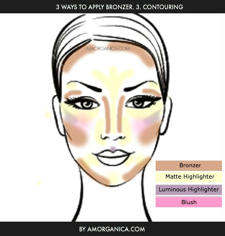 how-to-contour-face-contouring-3-amorganica.jpg
